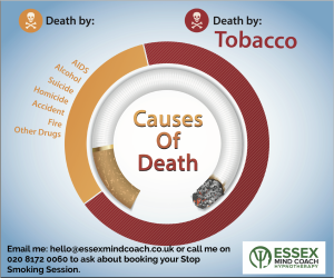 Stop Smoking with Hypnotherapy in Essex - Gavin Bowtell ...